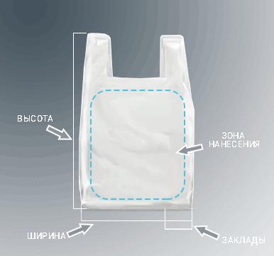 пакет-майка оптом и в розницу