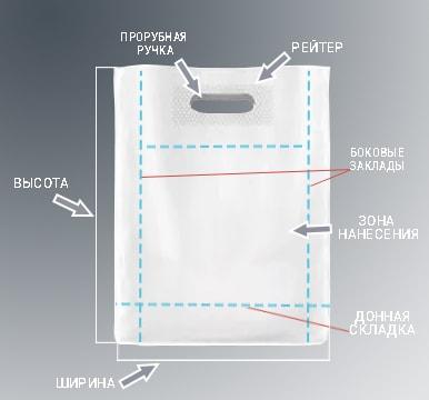 Пакет с прорубной ручкой в Беларуси оптом в в розницу недорого